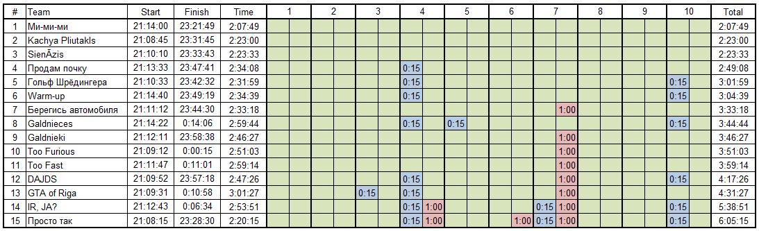 2015-04-10-cz-results